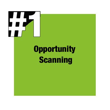 4 Schritte zur Innovation - Opportunity Scanning