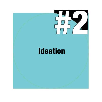 4 Schritte zur Innovation - Ideation