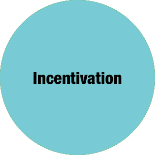 incentivation